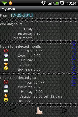 Prikaz statistike