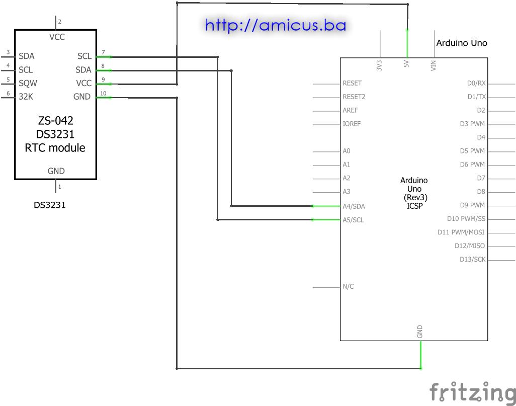 RTC DS3231